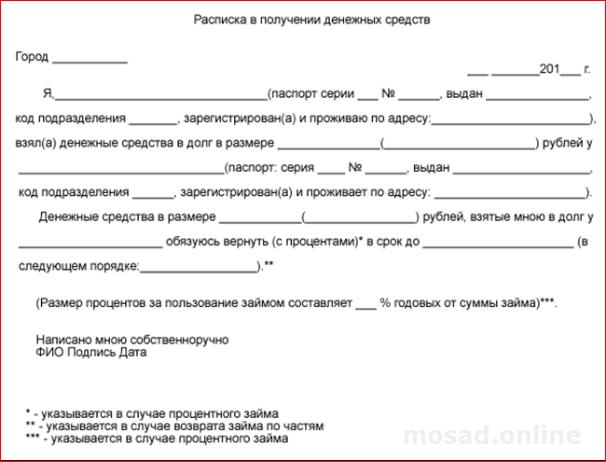 Образец требования денег по расписке