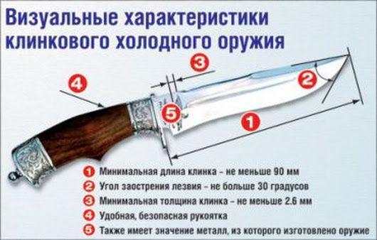 Что является холодным оружием в россии